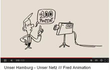 Fred ist Hamburger. Am 22. September sagt er JA zu 100%.