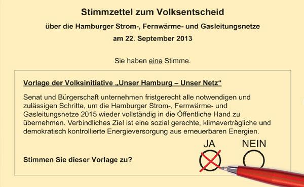 Stimmzettel - Volksentscheid UNSER HAMBURG - UNSER NETZ